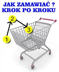 Jak zamawia ? - opis krok po kroku. (kliknij)